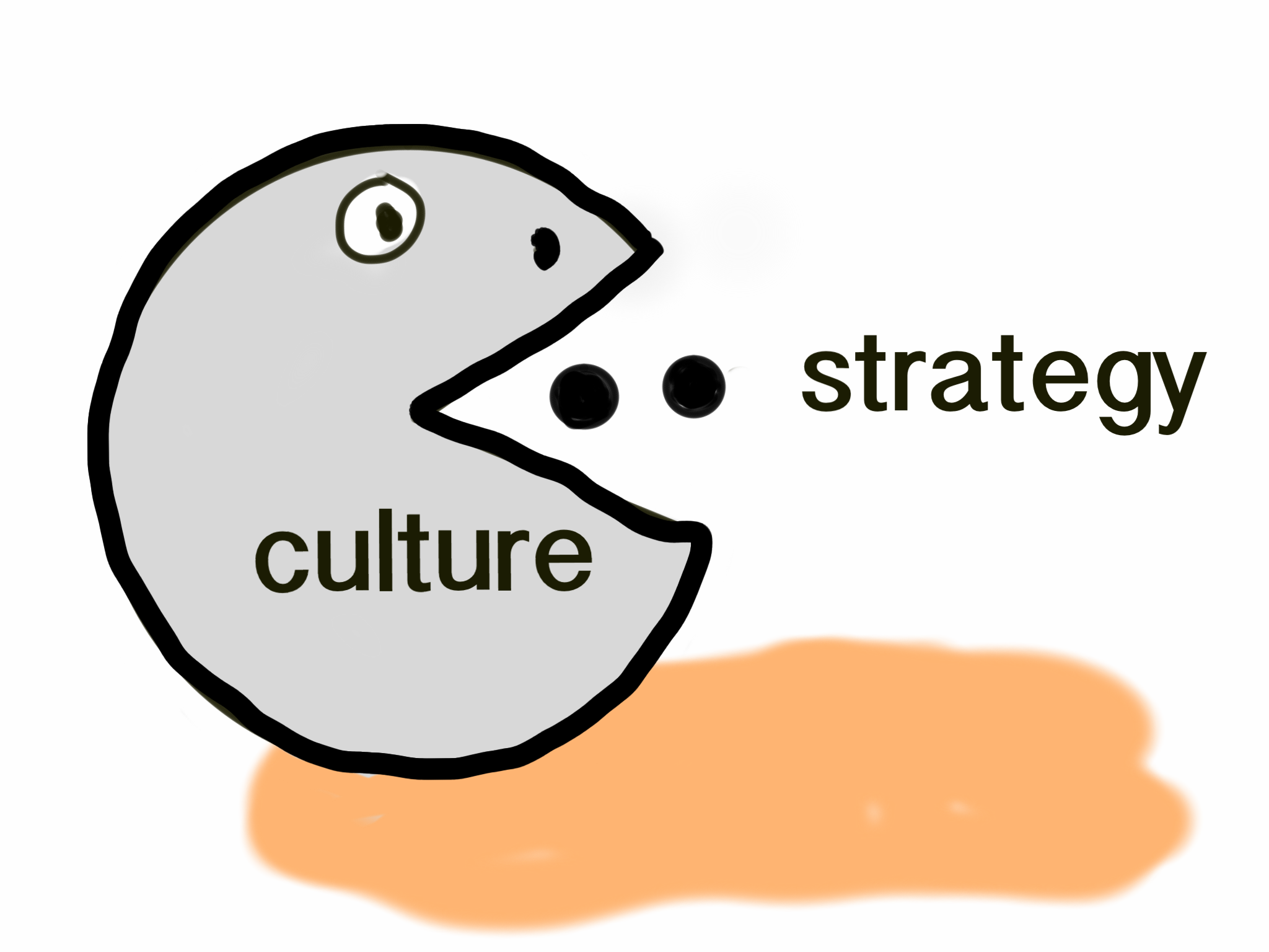 """does an innovative culture make an organization more effective For years, """"organizational culture"""" was considered a trendy buzzword in the   know the right culter fosters productivity, engagement, and innovation  servant  leadership flips the organizational pyramid, creating an  when you learn how to  do this in a systematic way, you become much more effective at."""